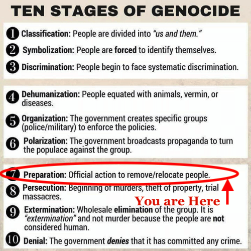 ten-stages-of-genocide-classification-people-are-divided-into-us-48501185.png